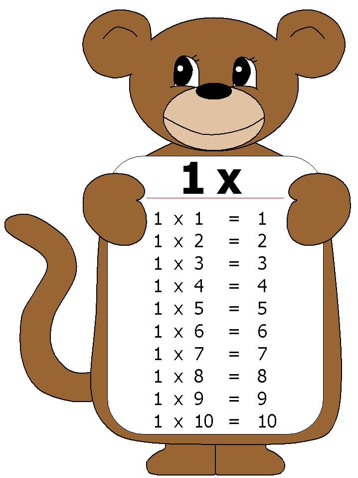 Los Mejores Trucos Para Aprenderse Las Tablas De Multiplicar
